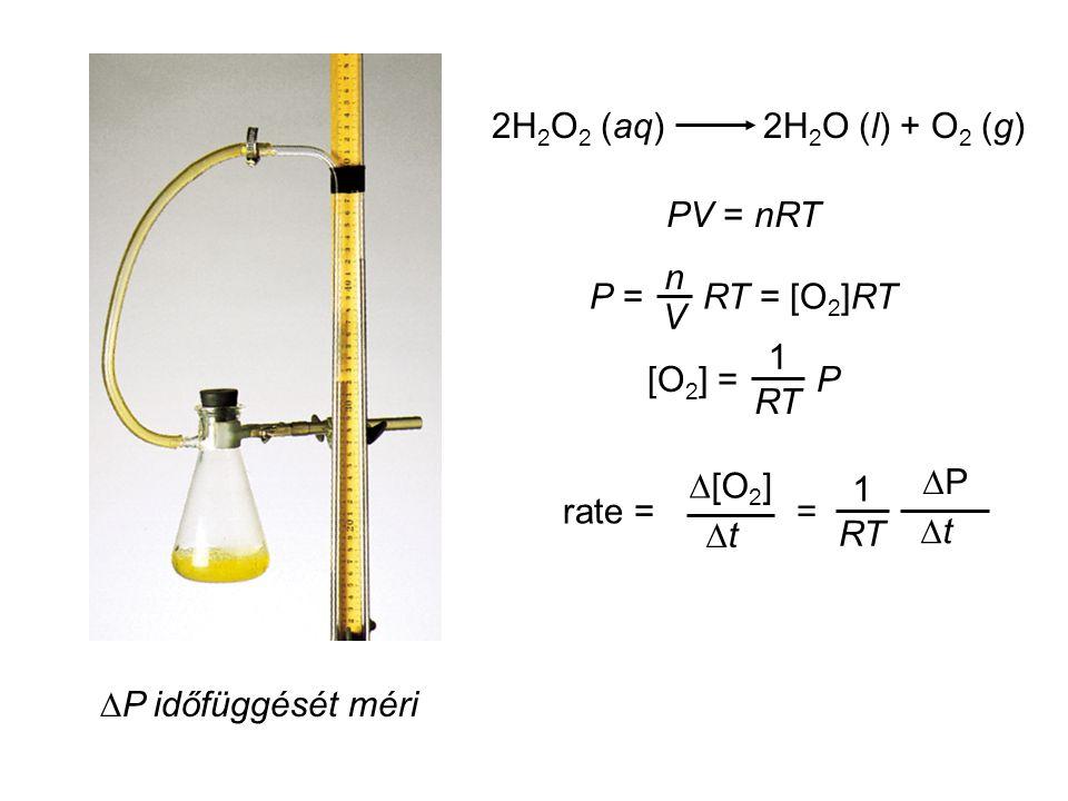 DP időfüggését méri 2H2O2 (aq) 2H2O (l) + O2 (g) PV = nRT. P = RT = [O2]RT. n. V.